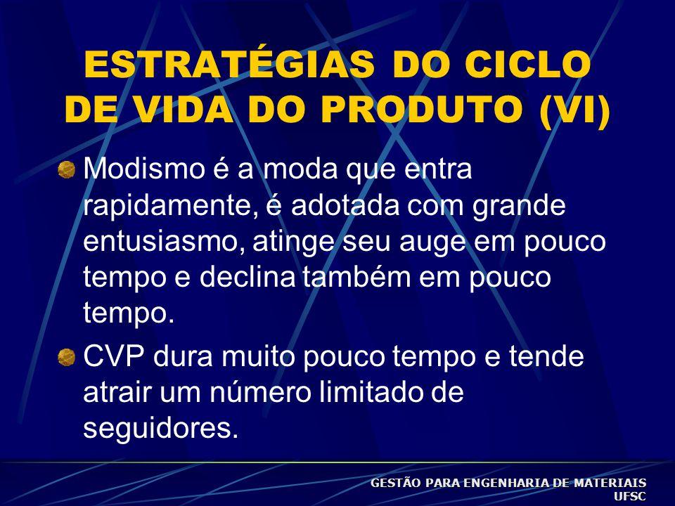 ESTRATÉGIAS DO CICLO DE VIDA DO PRODUTO (VI)