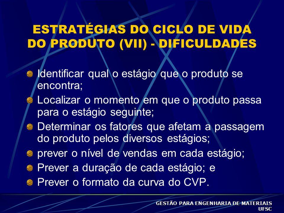 ESTRATÉGIAS DO CICLO DE VIDA DO PRODUTO (VII) - DIFICULDADES