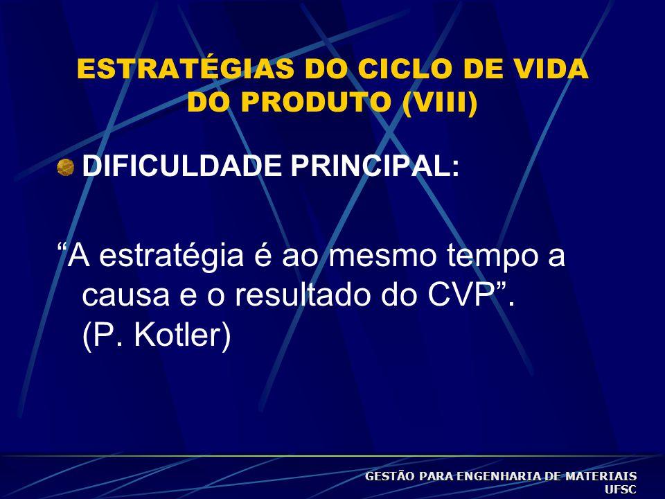 ESTRATÉGIAS DO CICLO DE VIDA DO PRODUTO (VIII)