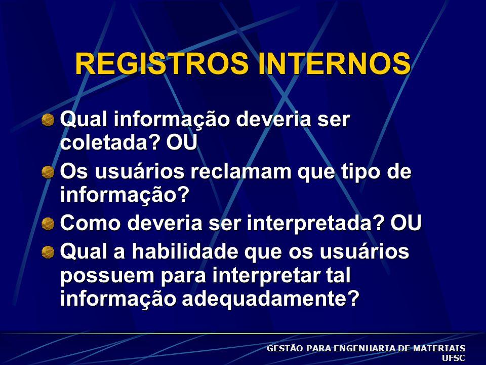 REGISTROS INTERNOS Qual informação deveria ser coletada OU