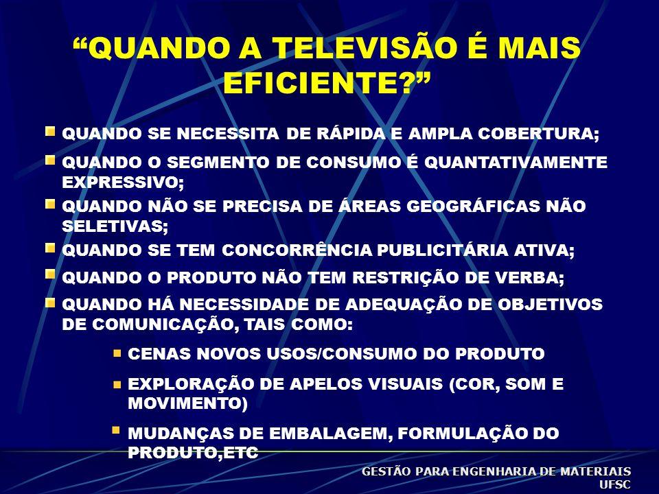 QUANDO A TELEVISÃO É MAIS EFICIENTE