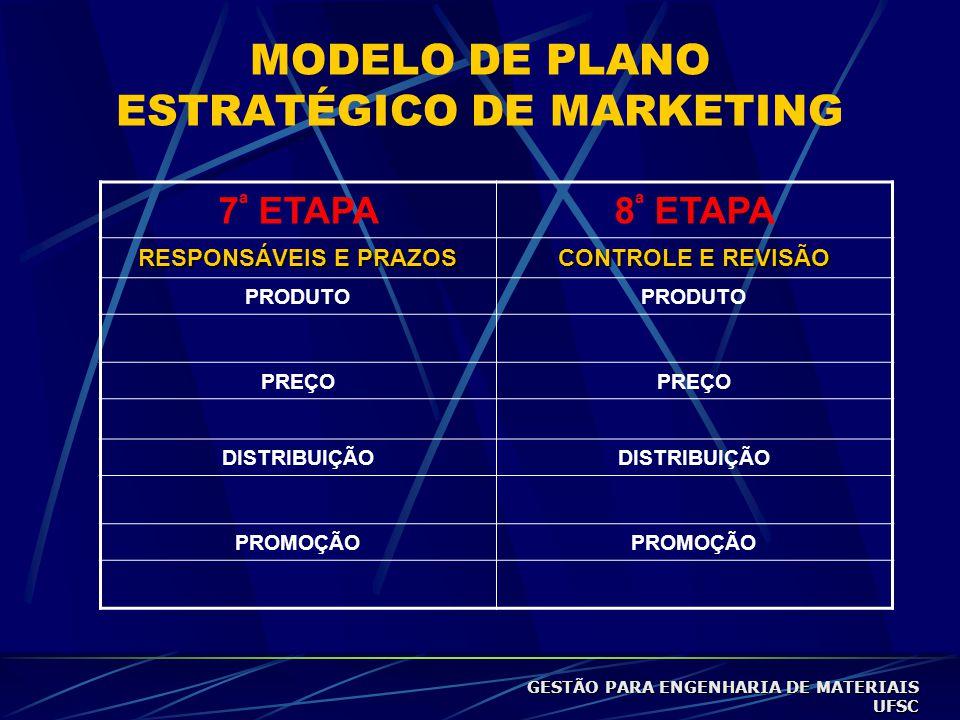 MODELO DE PLANO ESTRATÉGICO DE MARKETING