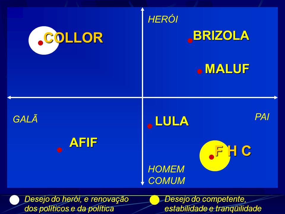 COLLOR F H C BRIZOLA MALUF LULA AFIF HERÓI PAI GALÃ HOMEM COMUM