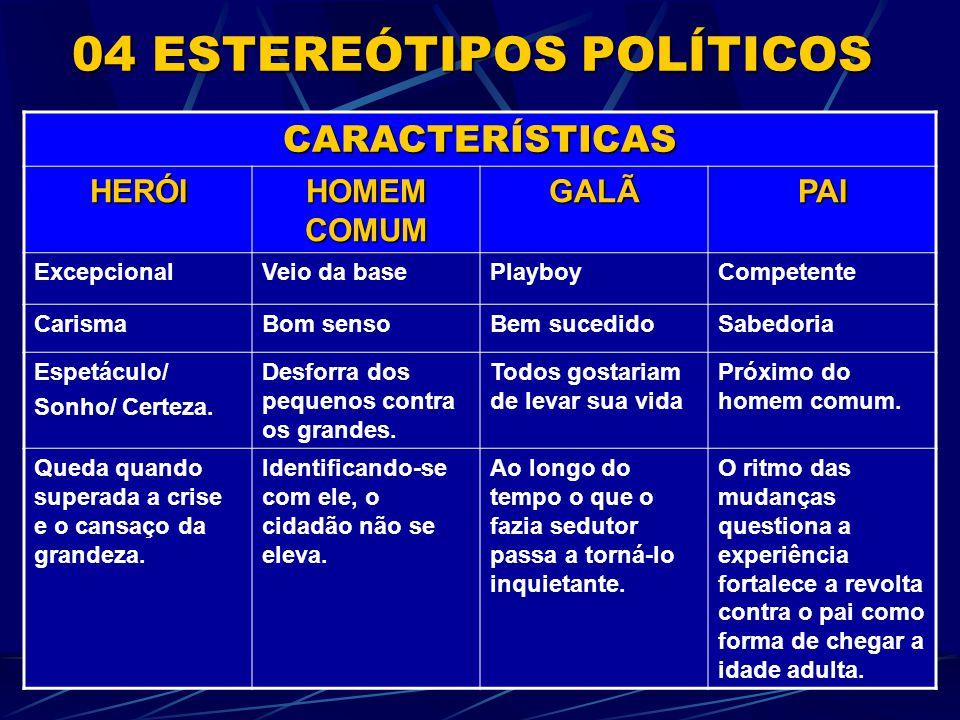 04 ESTEREÓTIPOS POLÍTICOS