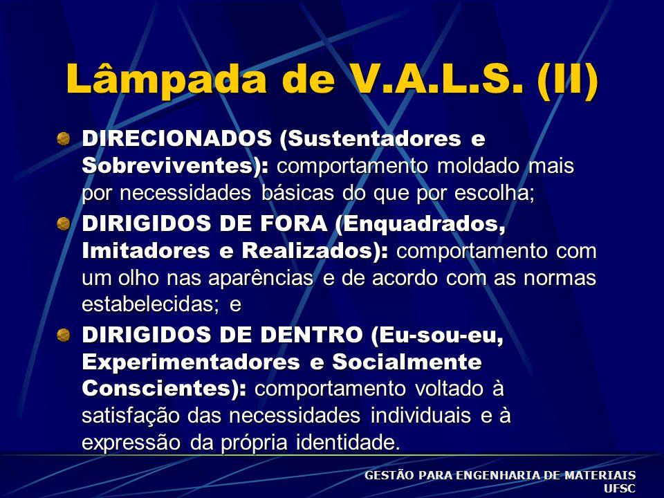 Lâmpada de V.A.L.S. (II) DIRECIONADOS (Sustentadores e Sobreviventes): comportamento moldado mais por necessidades básicas do que por escolha;