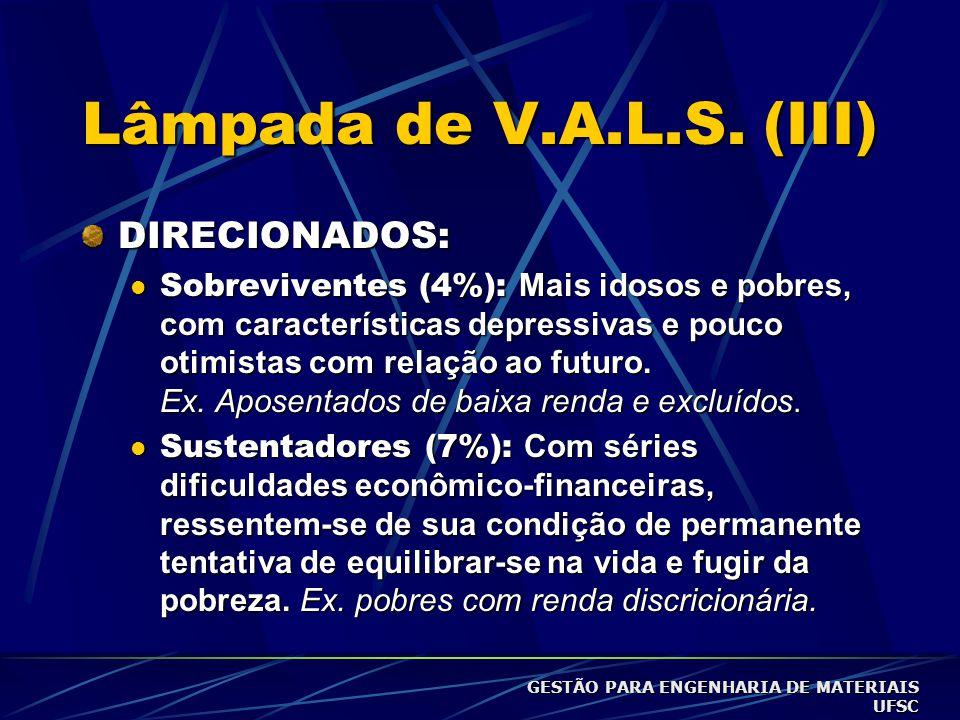 Lâmpada de V.A.L.S. (III) DIRECIONADOS:
