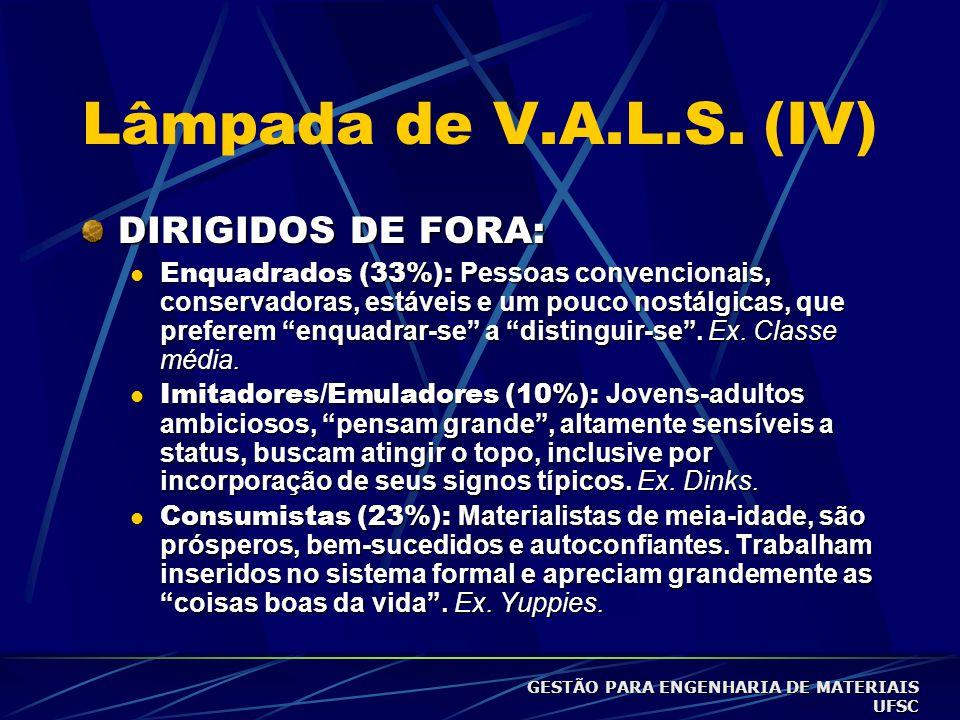 Lâmpada de V.A.L.S. (IV) DIRIGIDOS DE FORA: