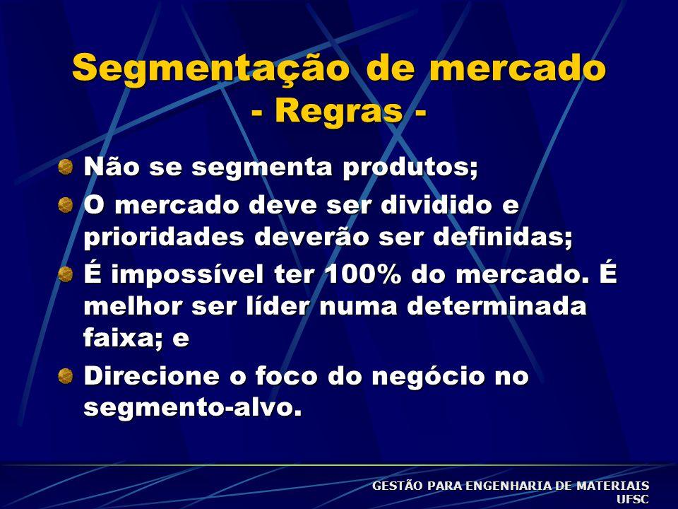 Segmentação de mercado - Regras -