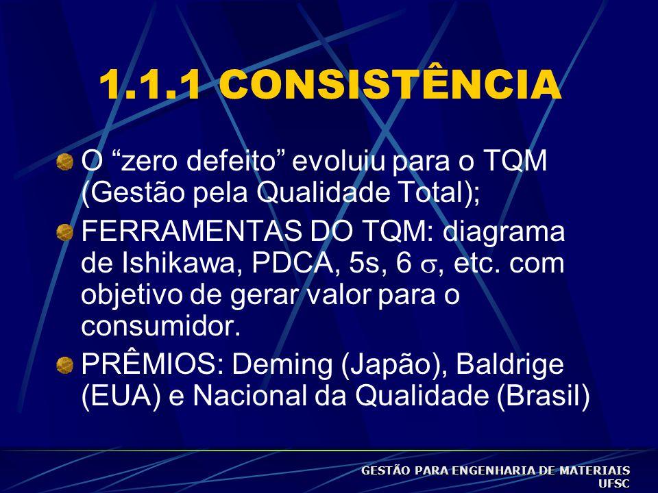 1.1.1 CONSISTÊNCIA O zero defeito evoluiu para o TQM (Gestão pela Qualidade Total);