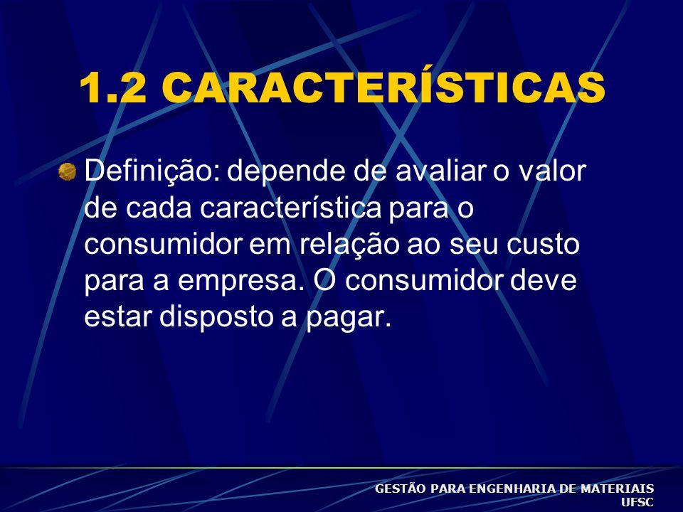 1.2 CARACTERÍSTICAS