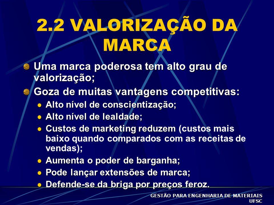 2.2 VALORIZAÇÃO DA MARCA Uma marca poderosa tem alto grau de valorização; Goza de muitas vantagens competitivas: