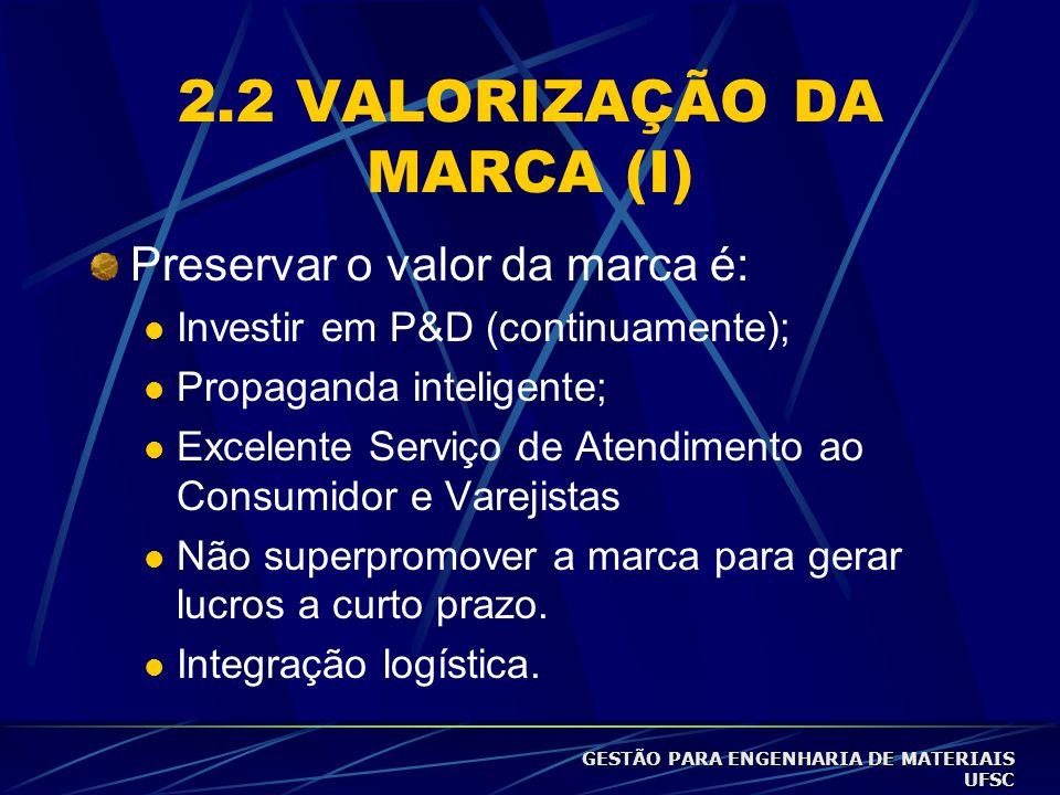 2.2 VALORIZAÇÃO DA MARCA (I)
