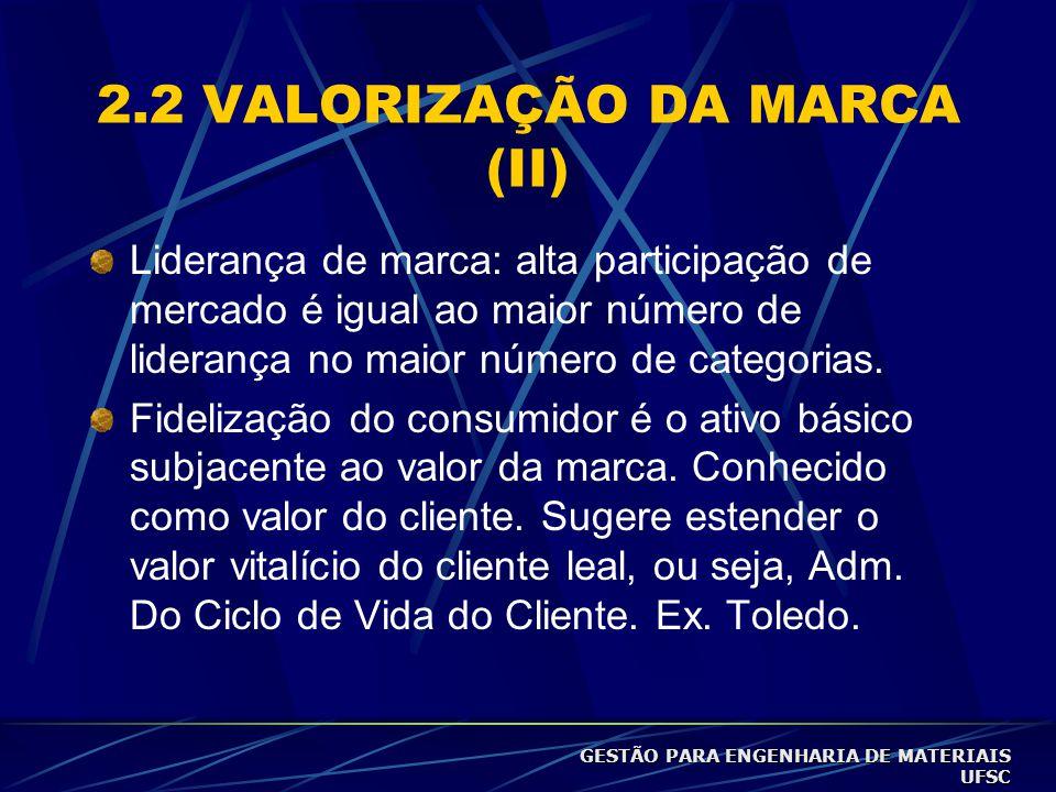 2.2 VALORIZAÇÃO DA MARCA (II)