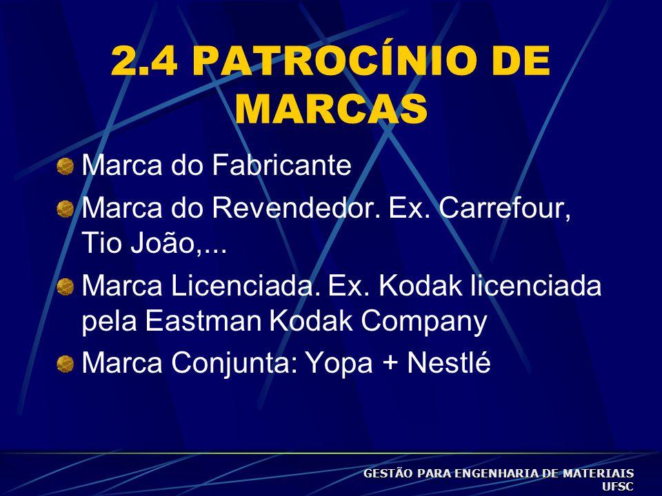 2.4 PATROCÍNIO DE MARCAS Marca do Fabricante