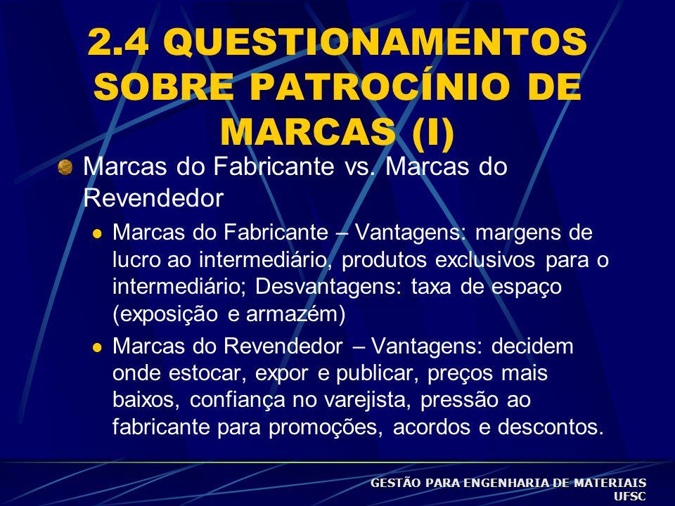 2.4 QUESTIONAMENTOS SOBRE PATROCÍNIO DE MARCAS (I)