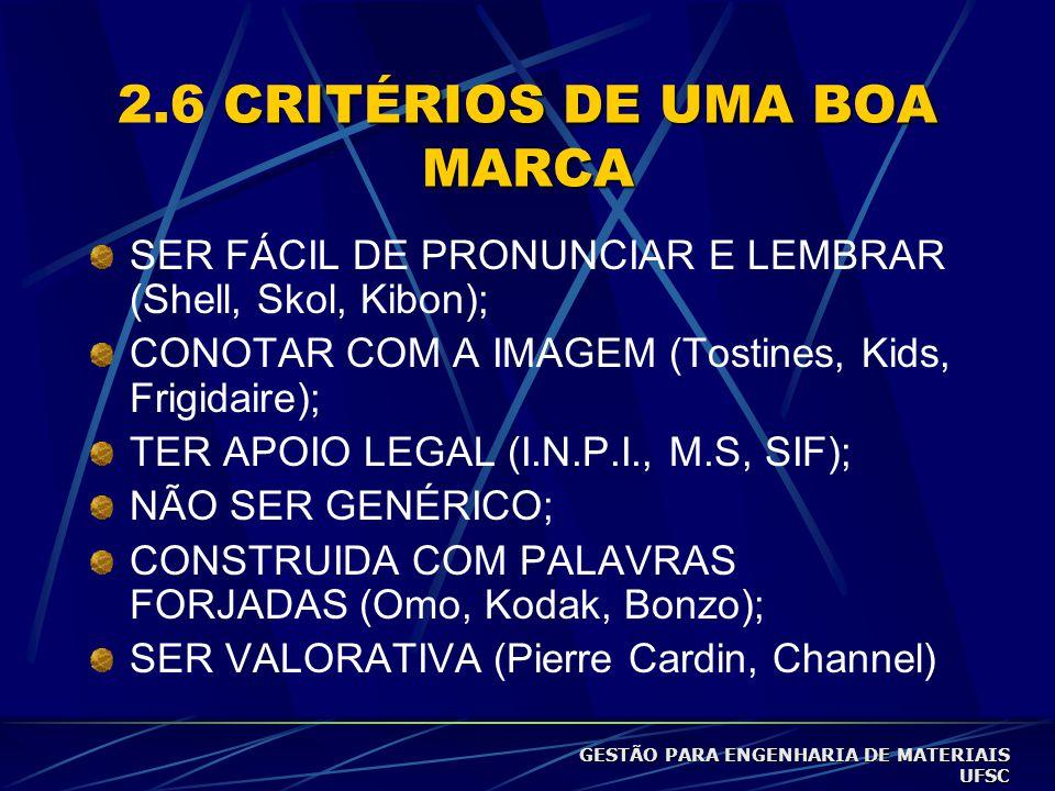 2.6 CRITÉRIOS DE UMA BOA MARCA