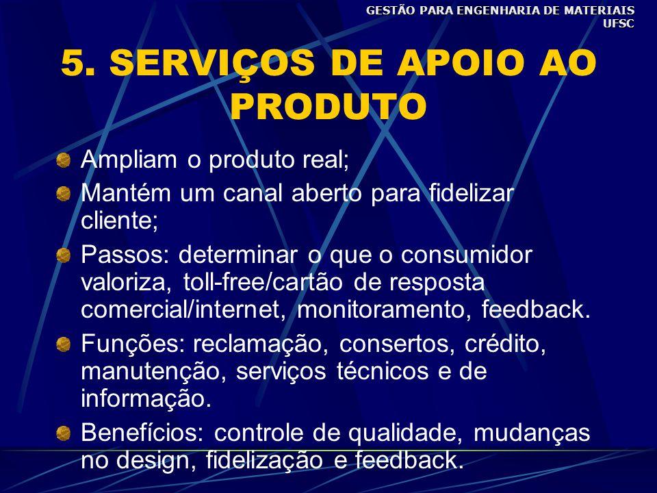 5. SERVIÇOS DE APOIO AO PRODUTO