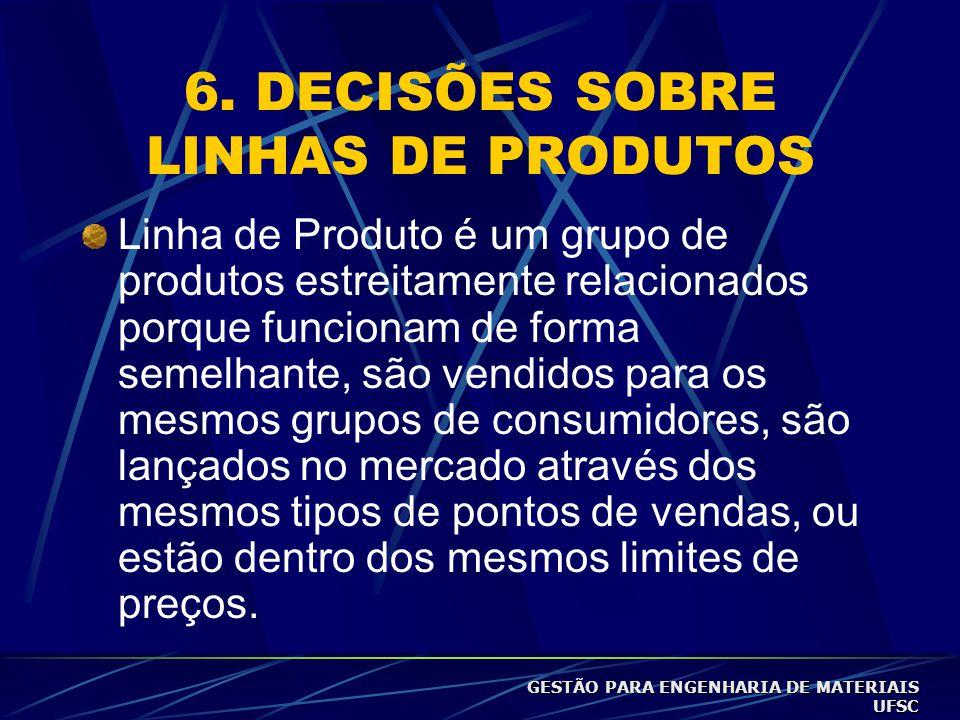 6. DECISÕES SOBRE LINHAS DE PRODUTOS