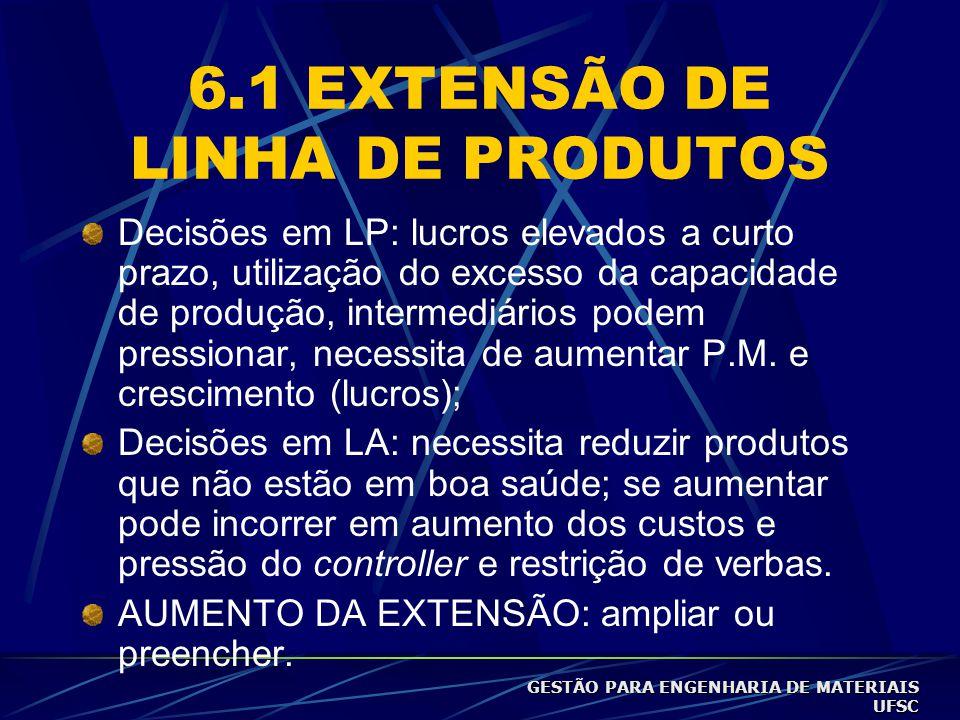 6.1 EXTENSÃO DE LINHA DE PRODUTOS