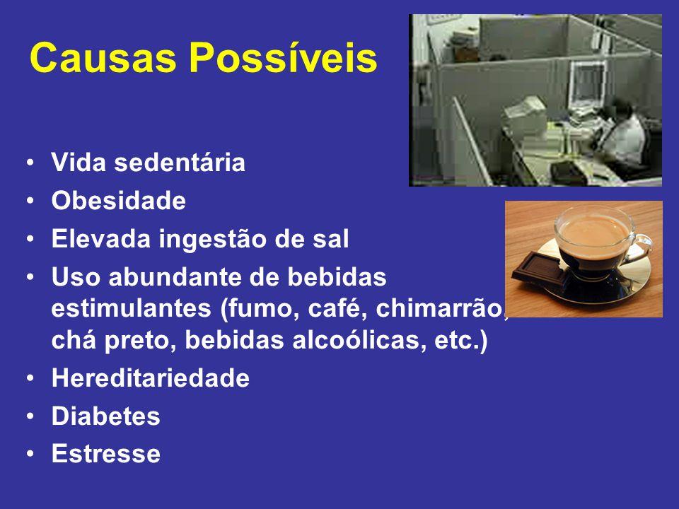 Causas Possíveis Vida sedentária Obesidade Elevada ingestão de sal