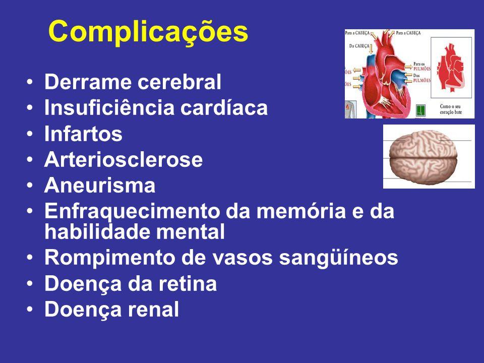 Complicações Derrame cerebral Insuficiência cardíaca Infartos