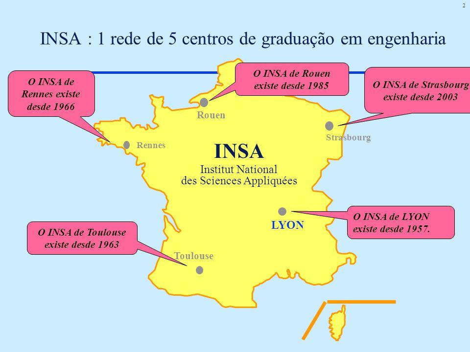 INSA : 1 rede de 5 centros de graduação em engenharia