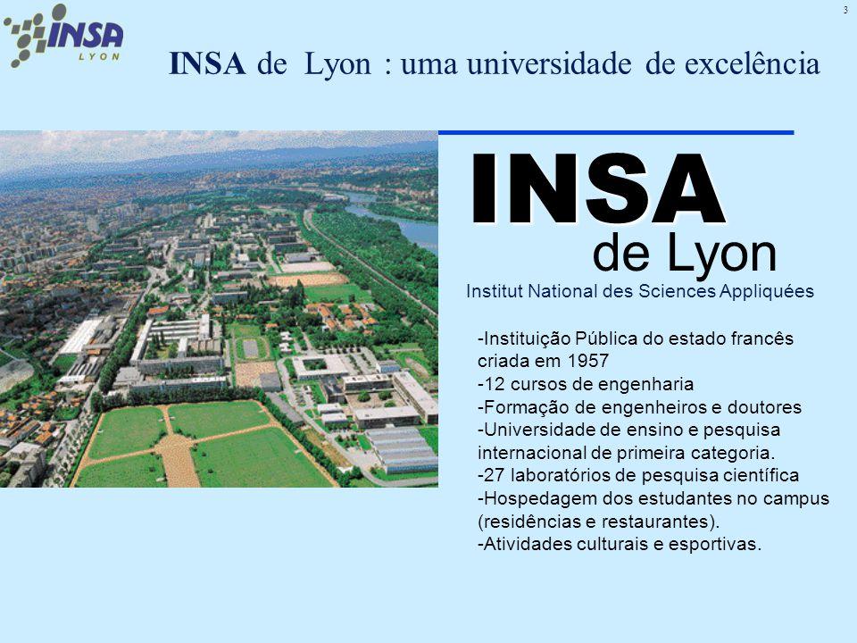INSA de Lyon : uma universidade de excelência