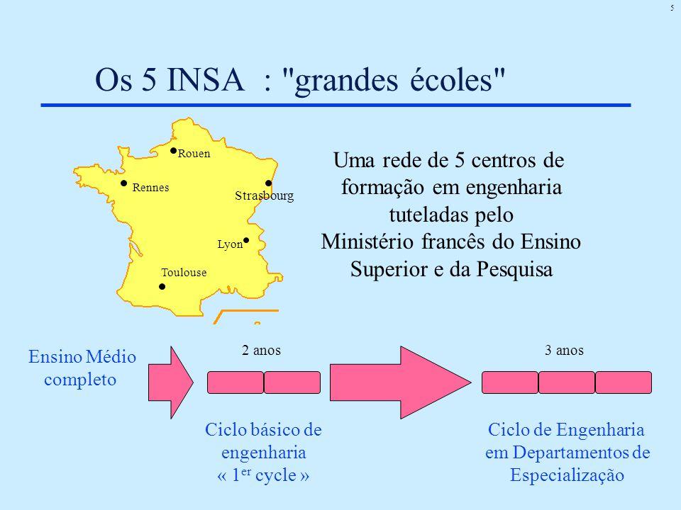 Os 5 INSA : grandes écoles