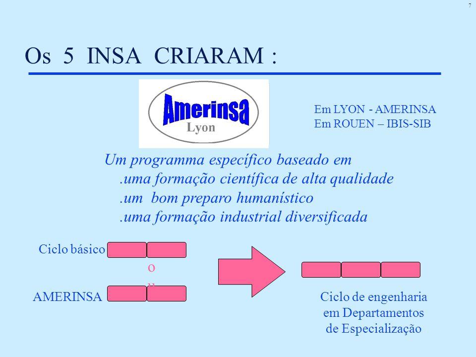 Os 5 INSA CRIARAM : Um programma específico baseado em