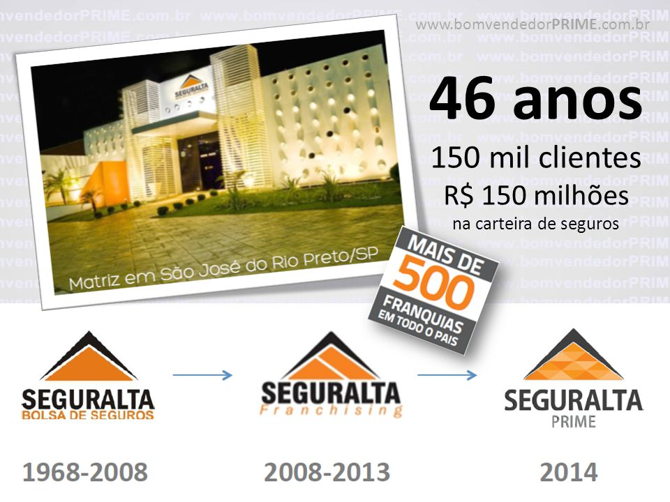 46 anos 150 mil clientes R$ 150 milhões na carteira de seguros