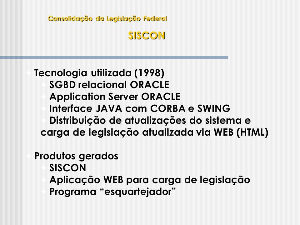 Tecnologia utilizada (1998) SGBD relacional ORACLE