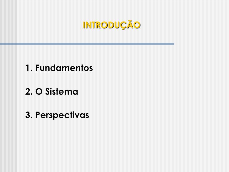 INTRODUÇÃO 1. Fundamentos 2. O Sistema 3. Perspectivas