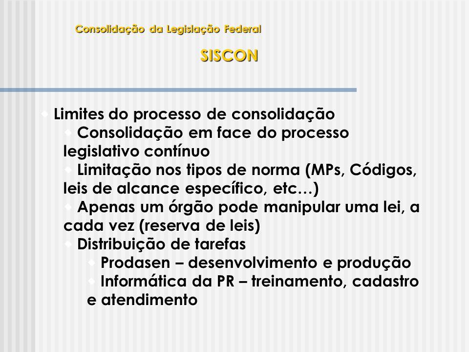 Limites do processo de consolidação