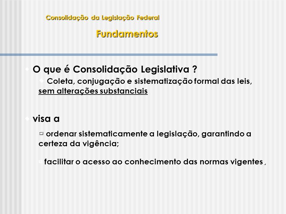 O que é Consolidação Legislativa