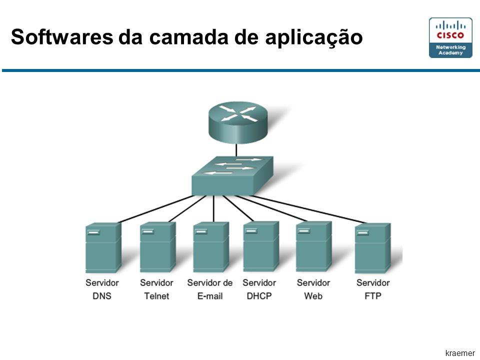Softwares da camada de aplicação