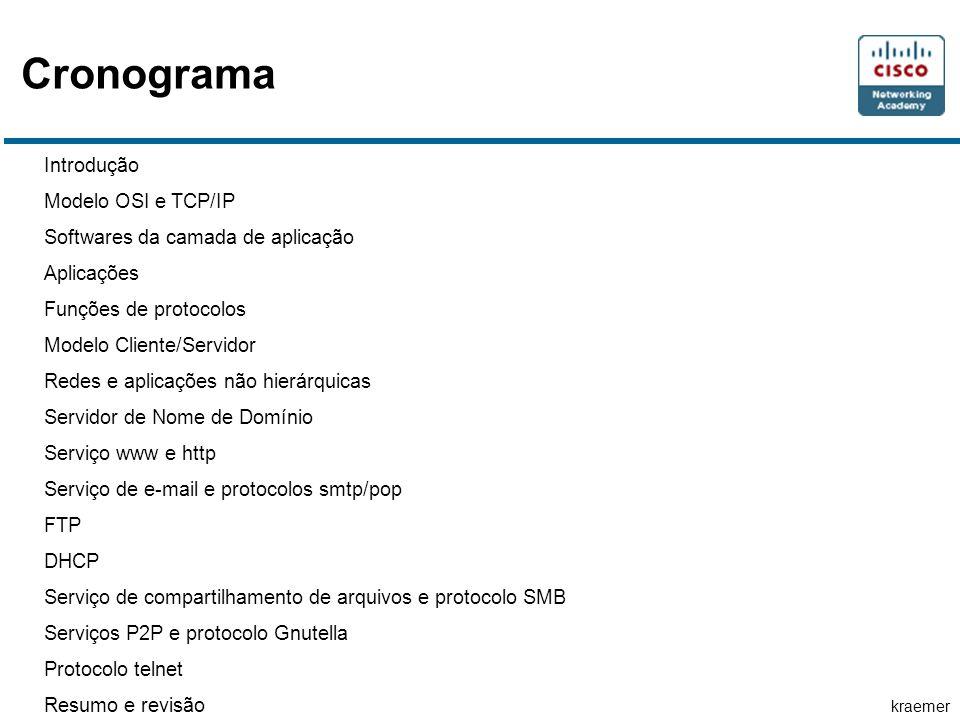 Cronograma Introdução Modelo OSI e TCP/IP