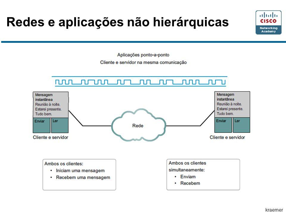 Redes e aplicações não hierárquicas