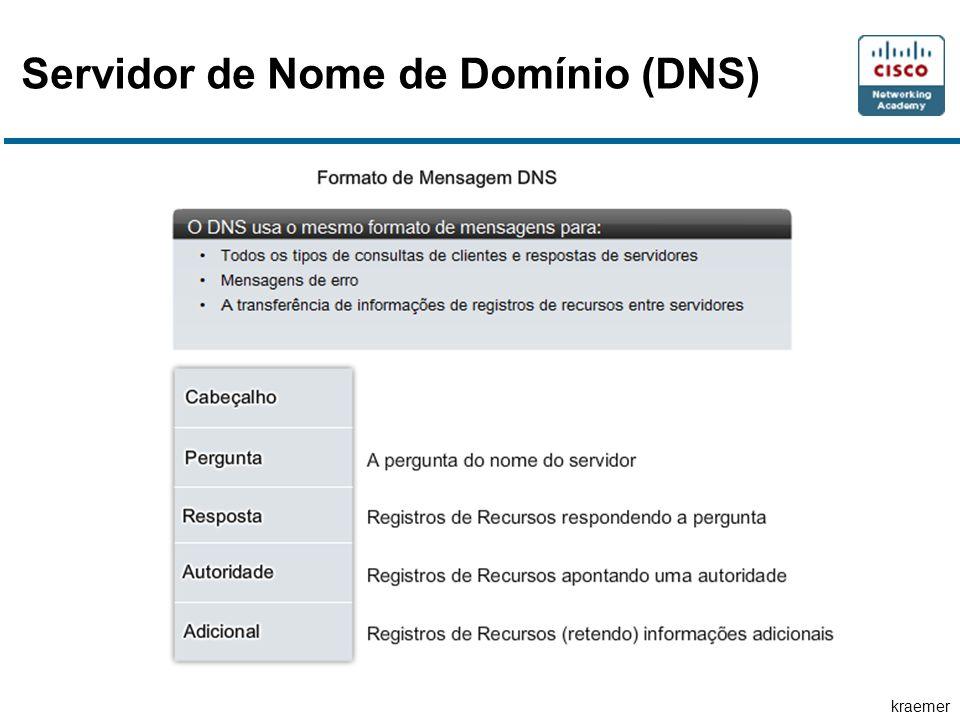Servidor de Nome de Domínio (DNS)