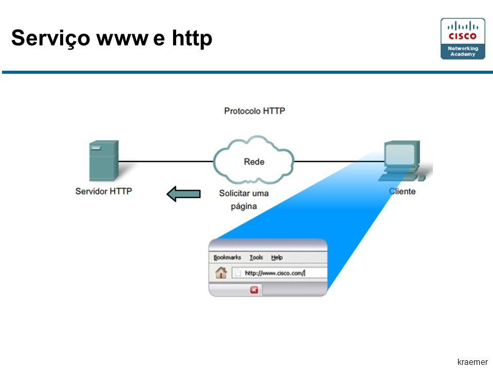 Serviço www e http