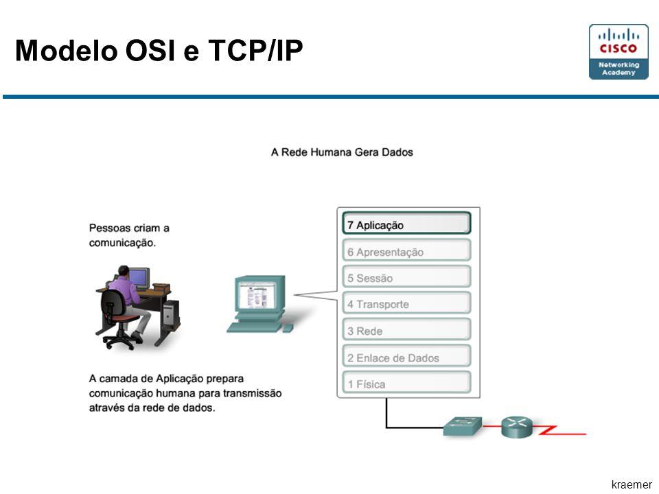 Modelo OSI e TCP/IP
