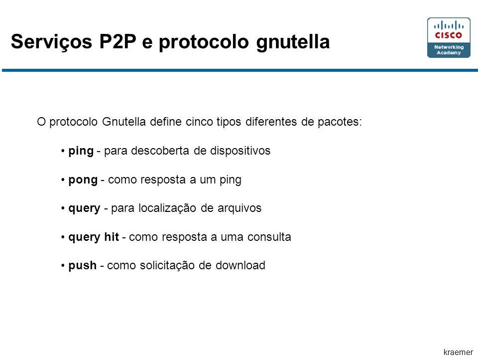 Serviços P2P e protocolo gnutella