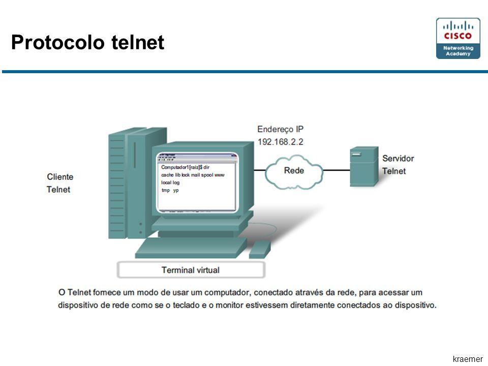 Protocolo telnet