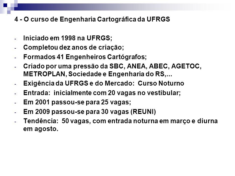 4 - O curso de Engenharia Cartográfica da UFRGS