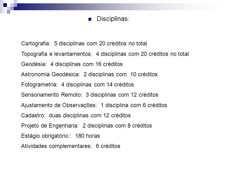 Disciplinas: Cartografia: 5 disciplinas com 20 créditos no total