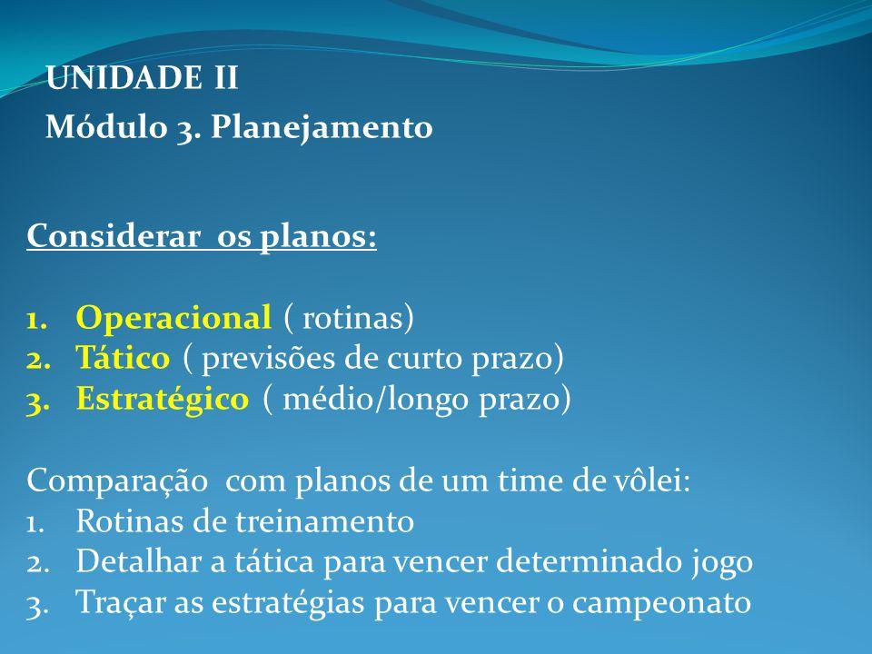 UNIDADE II Módulo 3. Planejamento