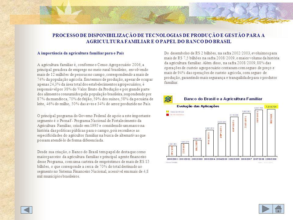 PROCESSO DE DISPONIBILIZAÇÃO DE TECNOLOGIAS DE PRODUÇÃO E GESTÃO PARA A AGRICULTURA FAMILIAR E O PAPEL DO BANCO DO BRASIL