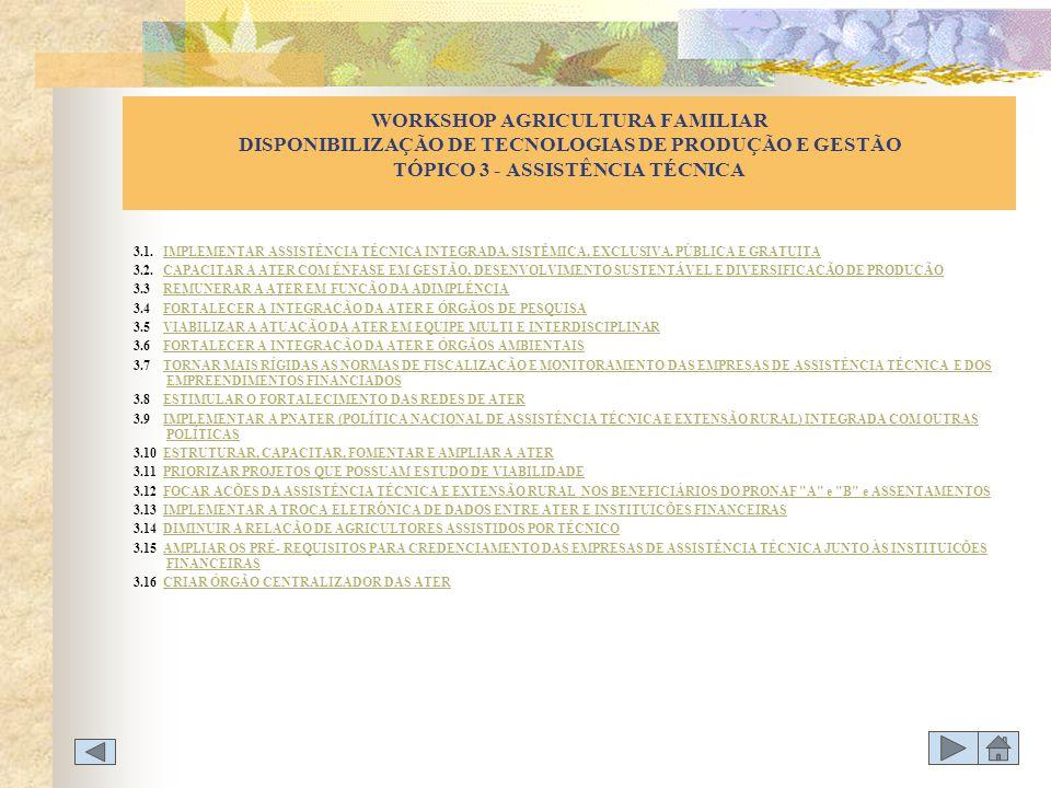 WORKSHOP AGRICULTURA FAMILIAR DISPONIBILIZAÇÃO DE TECNOLOGIAS DE PRODUÇÃO E GESTÃO TÓPICO 3 - ASSISTÊNCIA TÉCNICA