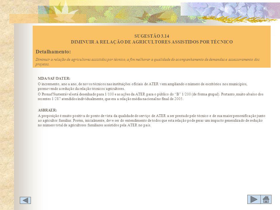 SUGESTÃO 3.14 DIMINUIR A RELAÇÃO DE AGRICULTORES ASSISTIDOS POR TÉCNICO