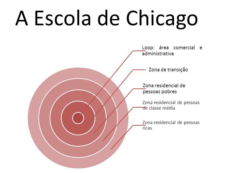 A Escola de Chicago Loop: área comercial e administrativa