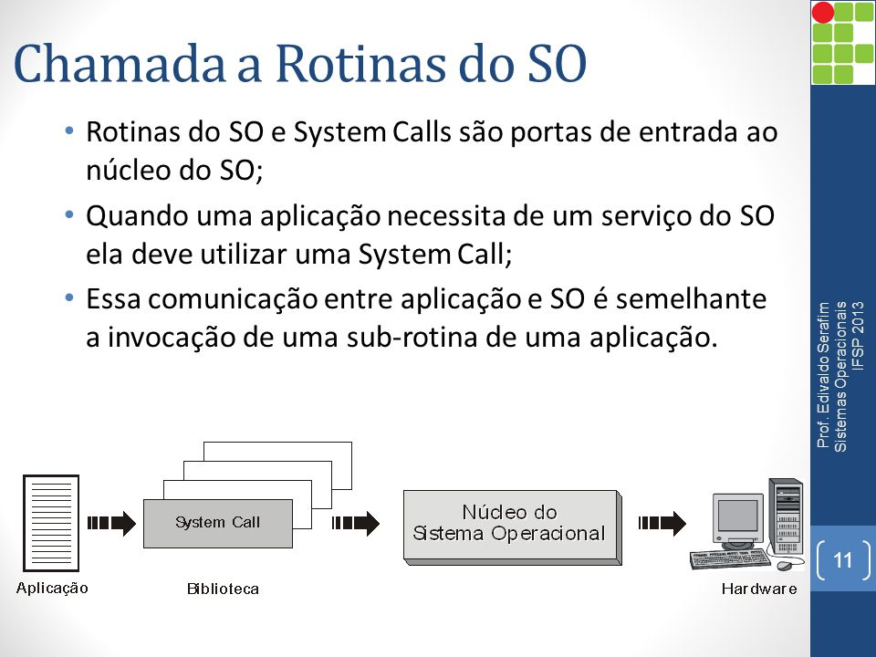 Chamada a Rotinas do SO Rotinas do SO e System Calls são portas de entrada ao núcleo do SO;